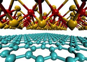 ultra-thin-light-solar-cells