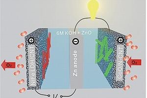 zinc-air-battery-diagram