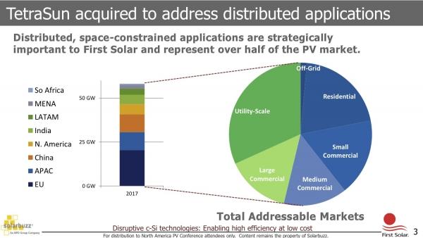 First_Solar_DG_market-600x0