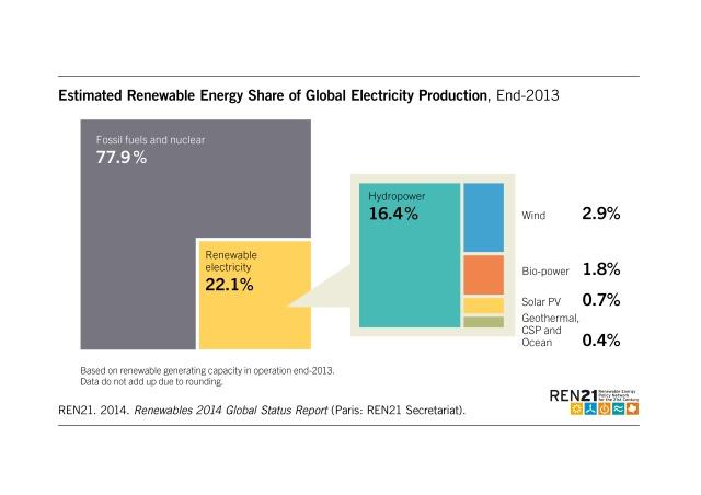 Figure_3_Electricity_oNr