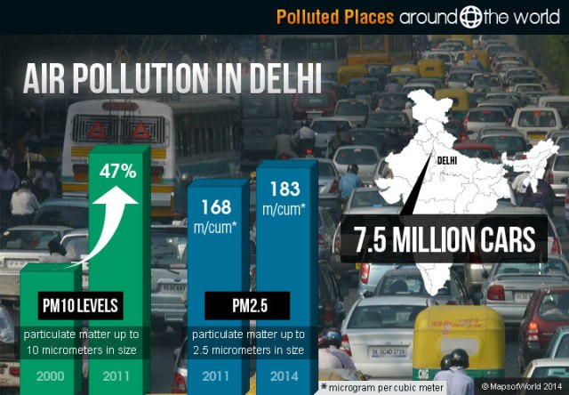 air-pollution-in-delhi