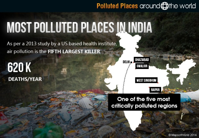 most-polluted-places-in-india