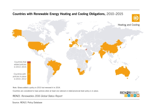 countries-with-renewable-energy-heating-and-cooling