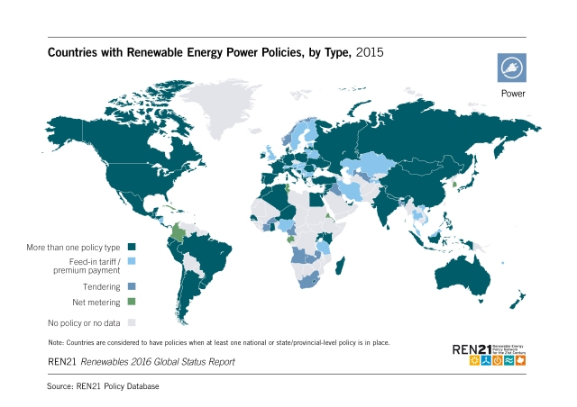 countries-with-renewable-energy-power-policies