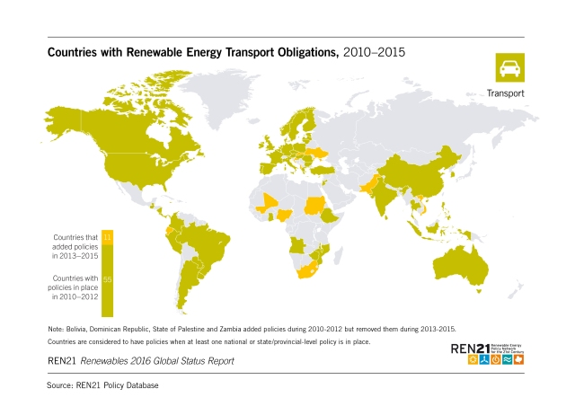 countries-with-renewable-energy-transport-obligations