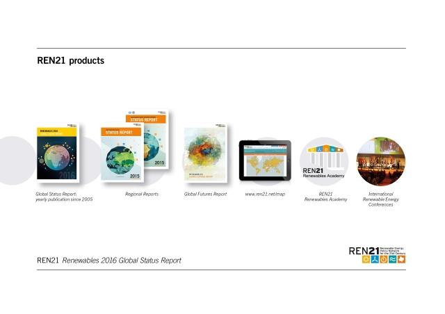 gsr_figure_ren21_products